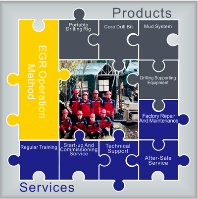 Exploration Integrated Solutions